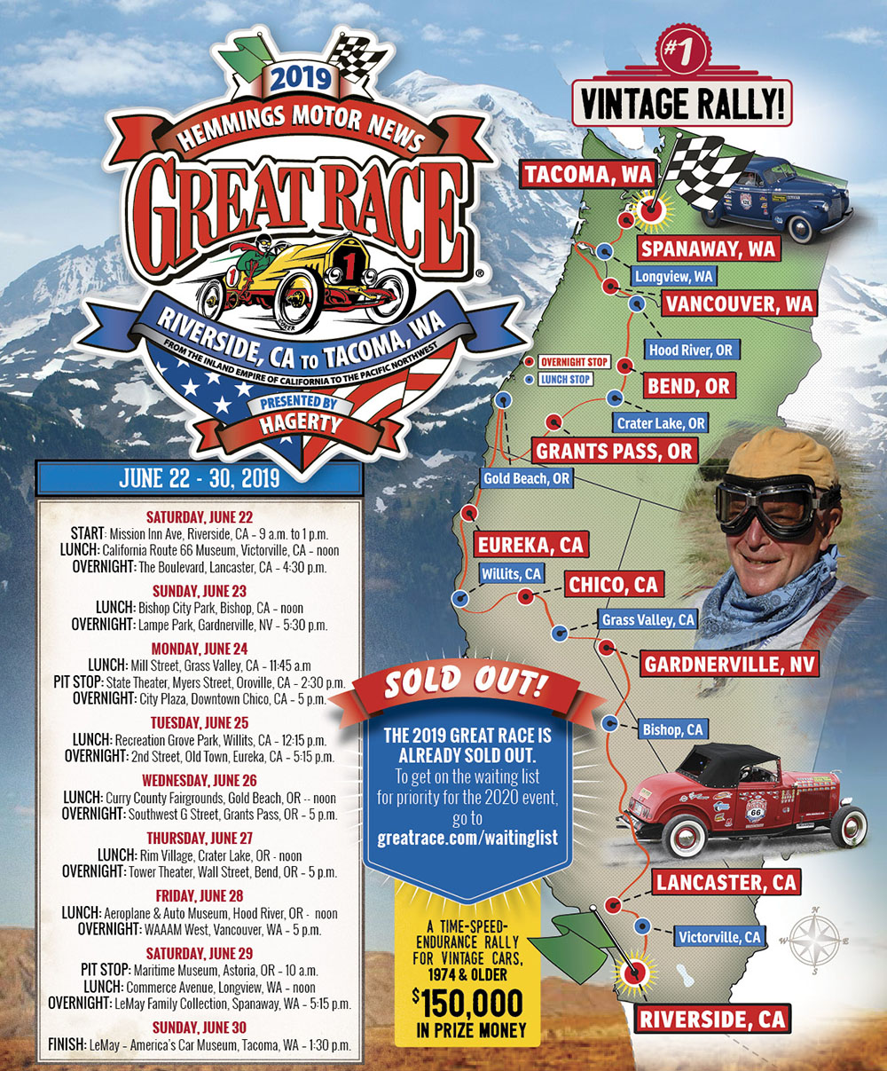 2019 Great Race Cities